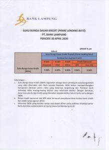 Ini Besaran Suku Bunga Dasar Kredit Bank Lampung Periode 30 April 2020