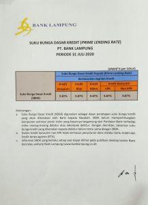 Ini Suku Bunga Dasar Kredit Bank Lampung Periode 31 Juli 2020