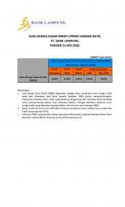 Suku Bunga Dasar Kredit Bank Lampung Periode 31 Mei 2020